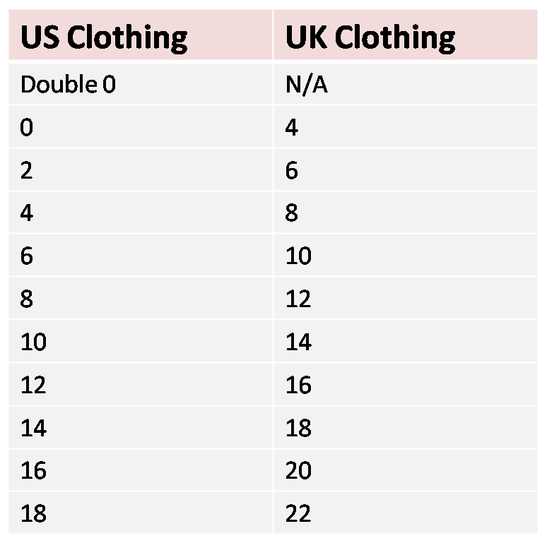 The size conversion charts above are useful for Malaysians who shop on US or European online stores for shoes and clothings, which are substantially cheaper than in Malaysia. Features: International shirt, pants and dress size conversion chart – USA & Canada, UK, Europe, Japan and Australia clothing sizes.