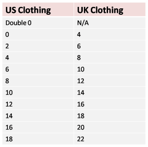 Uk Shoe Size  Into Us